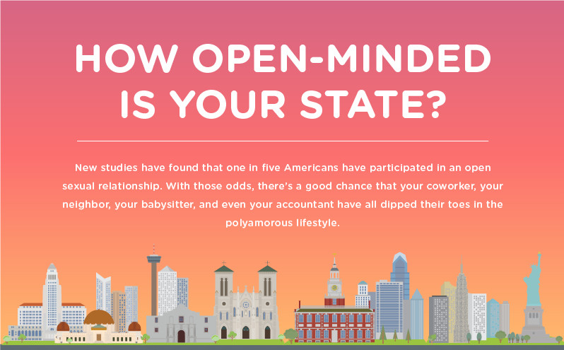 Where the freaks live: The Most Openminded States InAmerica